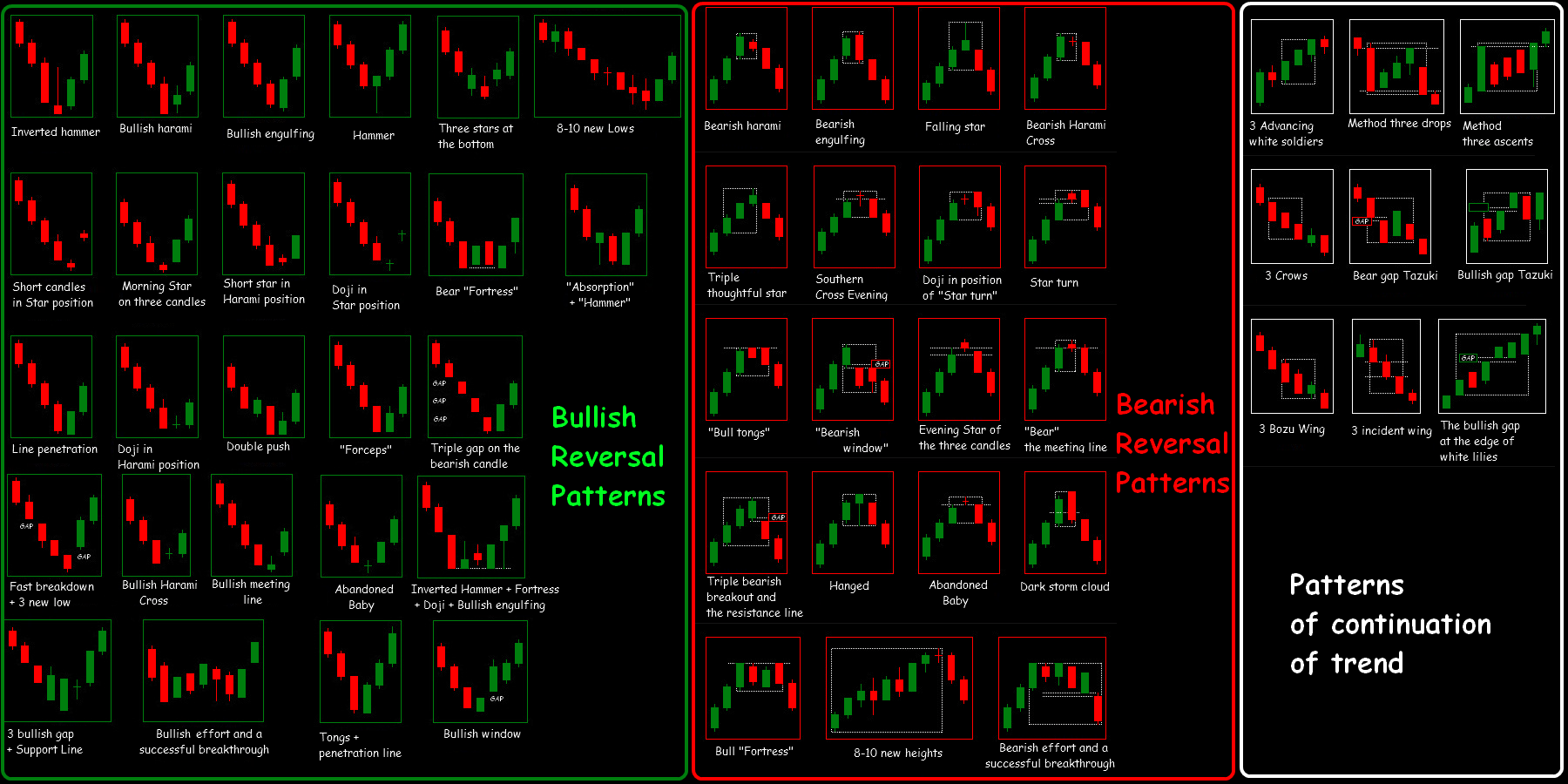 Forex reversal patterns pdf