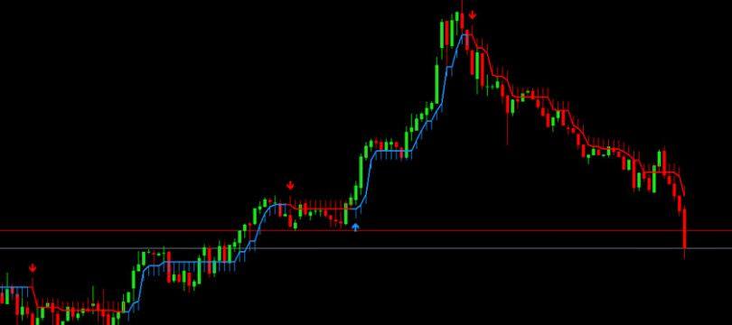Immagine Il Metodo Candlestick nel Forex Trading