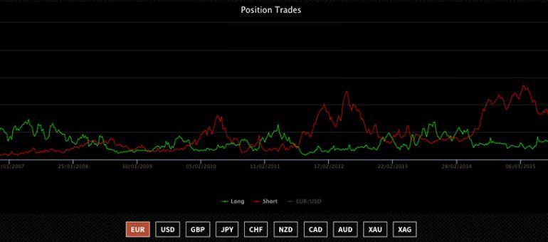 """Immagine BanksMirroring.com – Il Software per il Forex Trading che """"Vede"""" la Direzione del Mercato!"""