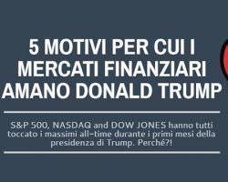 Immagine I 5 Motivi Per Cui i Mercati Finanziari Sembrano Amare Donald Trump [Infografica]