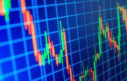 Immagine 5 Consigli per Fare Forex Trading Part Time