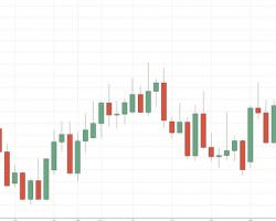 Immagine Mercato Laterale: 4 Consigli per i Trader