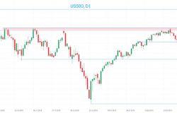 Immagine Il Mercato Azionario Statunitense Aumenta a Causa della Volatilità al Minimo