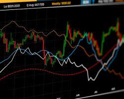 Immagine Forex Trading, i 3 Ingredienti per il Successo: Tecnica, Psicologia e Software