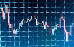Immagine La tecnica del Volatility Breakout: Efficacia e Meccanismi