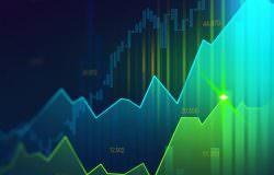 Immagine Analisi Tecnica Forex Trading: Come Combinare gli Indicatori