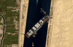 Immagine Cosa il blocco del Canale di Suez ha insegnato agli investitori